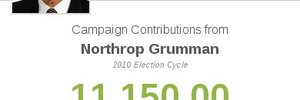 Campaign Contributions